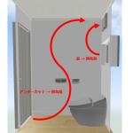 トイレの換気の流れ。窓吸気とアンダーカット吸気の差