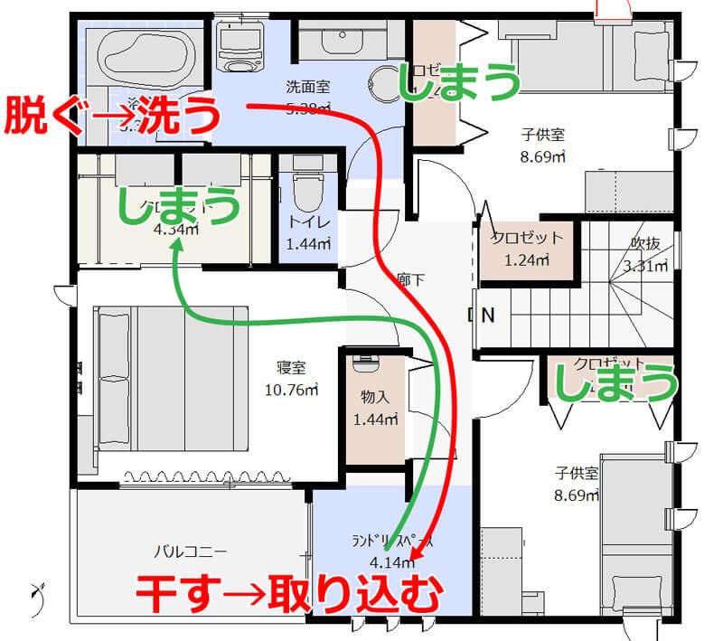 2階洗濯機の我が家の洗濯動線